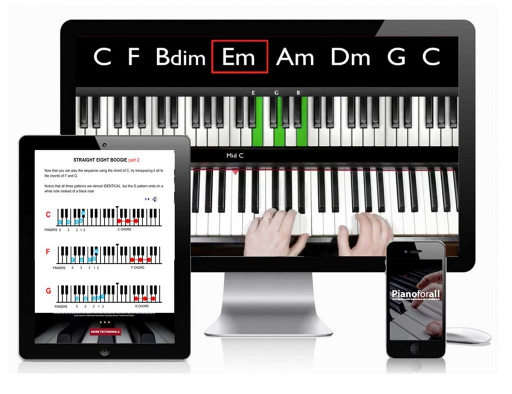 Pianoforall Program Review — Learn Piano At Home Lessons Online For Beginners..