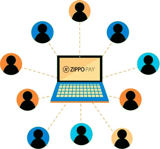 "Bryan Winters Zippo pay, ZIPPO PAY is a revolutionary ""pay by lead"" payment system, A Best Reviews"