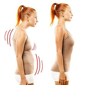How to Measure and Fix Forward Head Posture By Mike Westerdal, All Best Reviews