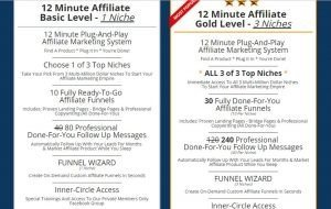 12 Minute Affiliate Review. Make Money Online, All Best Reviews
