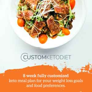 Custom Keto Diet review – I tried it! Here's what happened., All Best Reviews