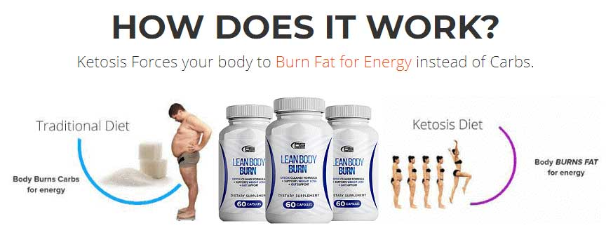 ketosis forces your body to burn fat for energy instead of carbs